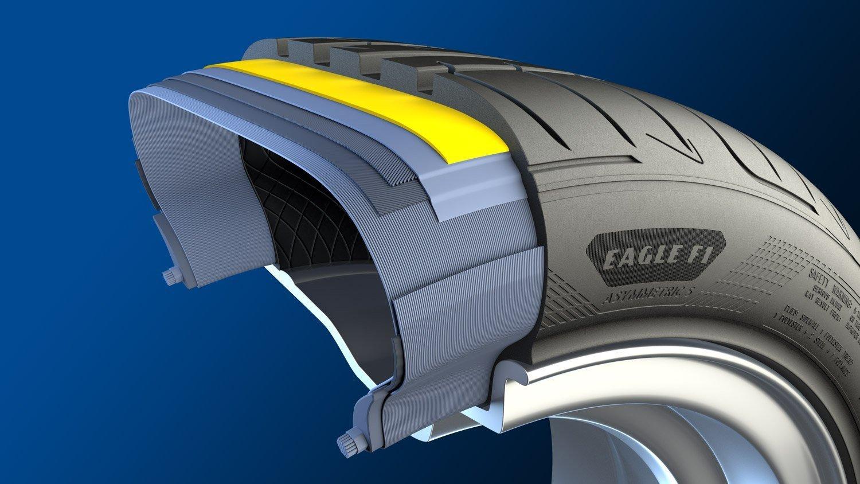 Goodyear Eagle F1