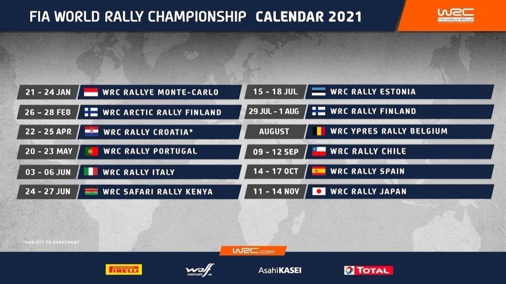 WRC 2021 CALENDAR καλεντάρι