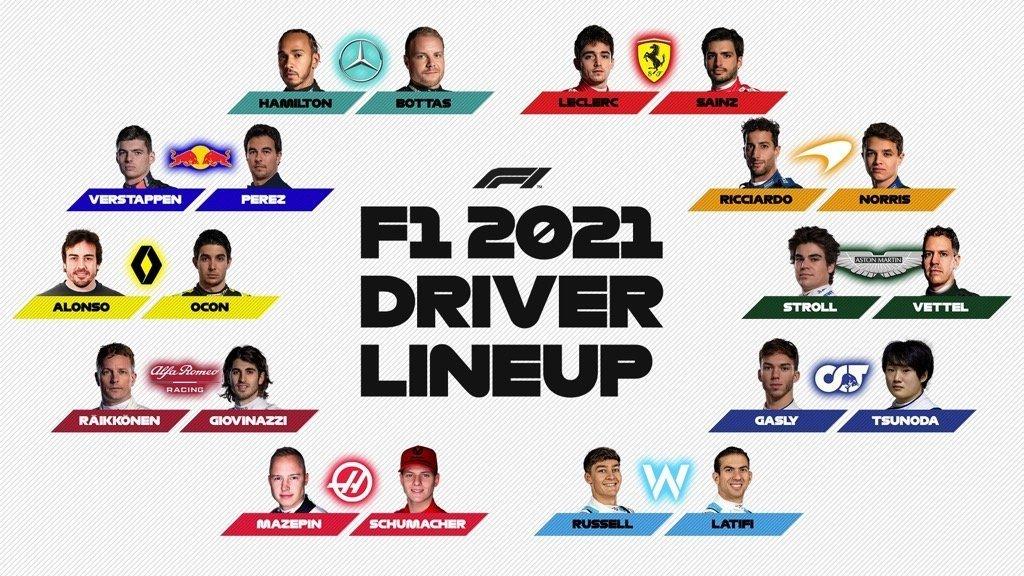 f1 2021 line up