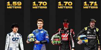 f1 drivers height
