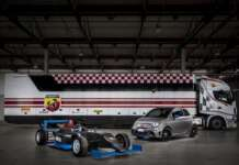 Abarth F595 - Cyprus Cic automasters