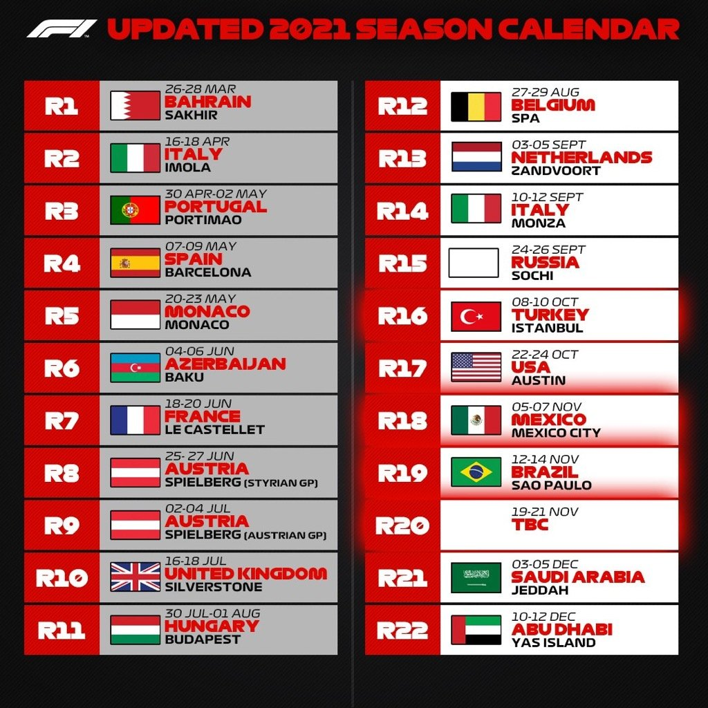 F1 CALENDAR 2021
